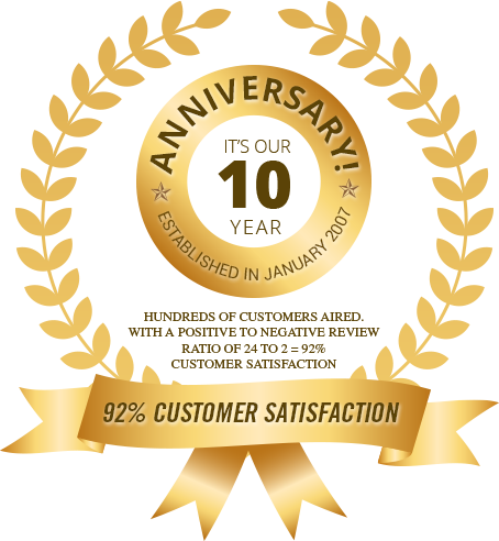10 Year Anniversary Wholesale Airtime Auction reviews